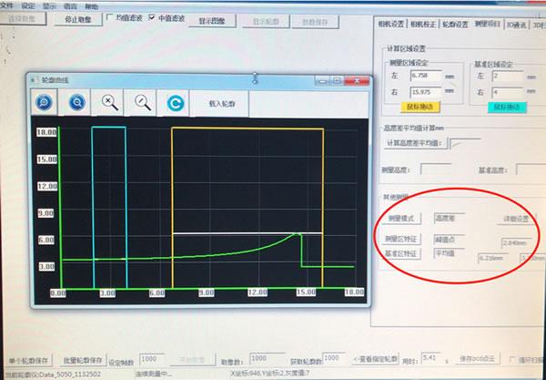 激光轮廓检测传感器检测手机后盖弧边高度